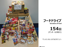 eyecatch_fooddrive_20191121
